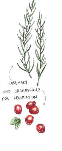 Cranberry&Rosemary